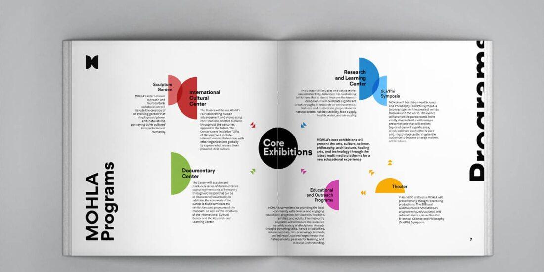 katalog nasıl tasarlanır? katalog programları nelerdir?